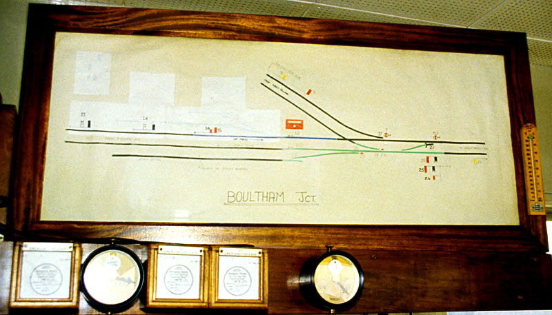 adrian the rock signals at boultham junction Typical One Line Diagram
